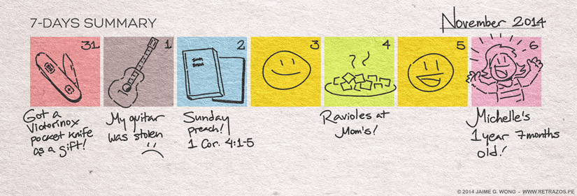 7-days Summary - October 31-November 6, 2014