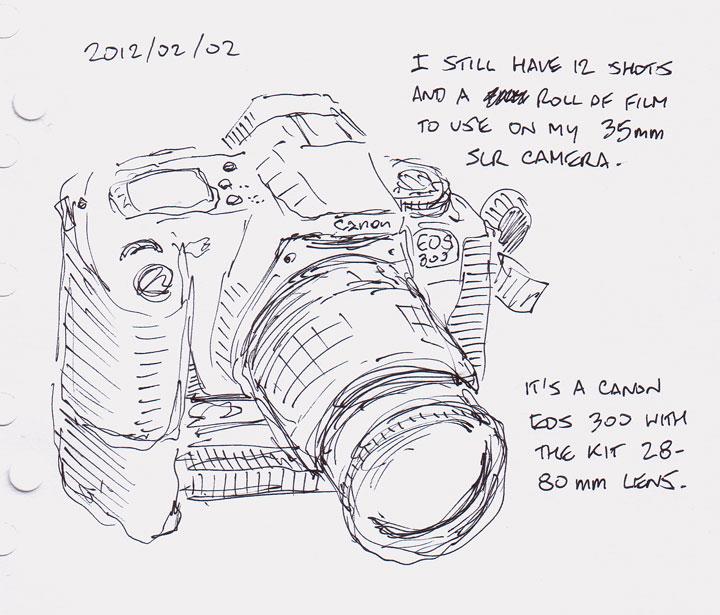 I still have film on my Canon SLR