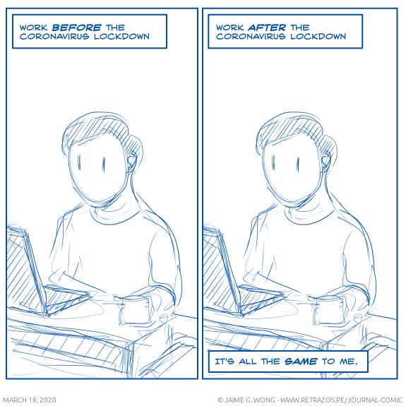 Work before and after the Coronavirus lockdown